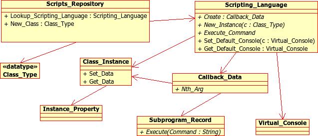 3  Scripts: Embedding script languages — GNATColl 20 0w